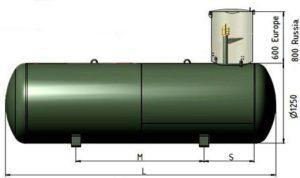 Газгольдер VPS