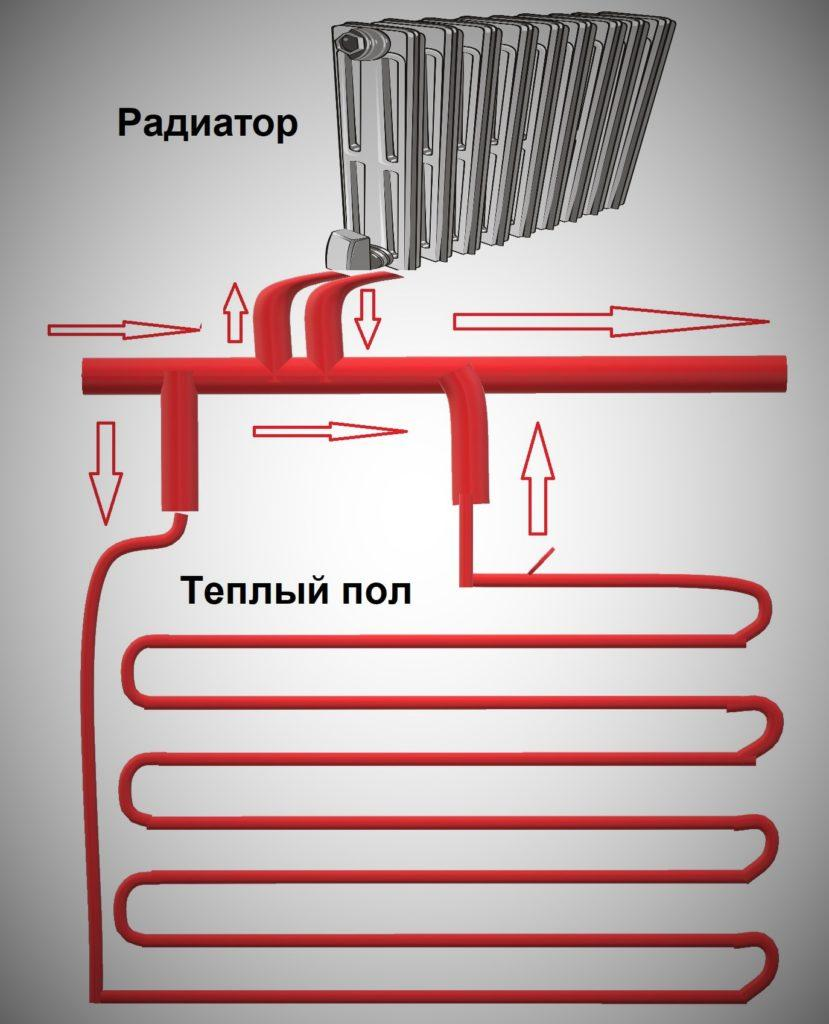 Схемы подключение теплого пола. Виды терморегуляторов.